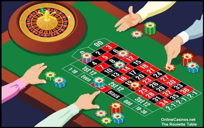 Roulette Table Example